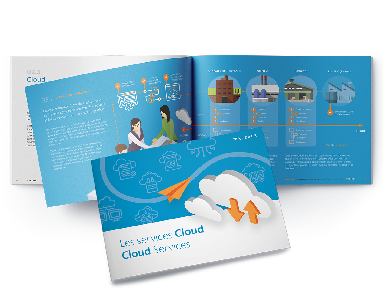 Kezber Cloud eBook